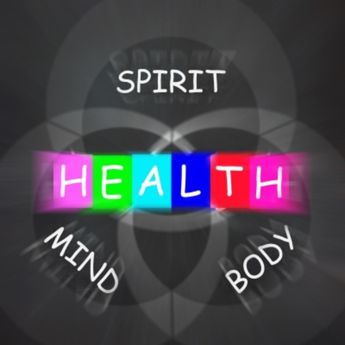 A diagram of mind, body and spirit