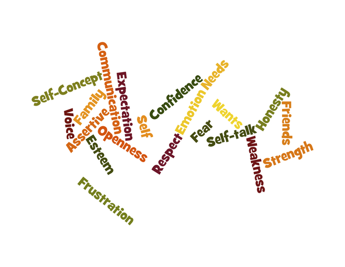 Assertiveness word cloud